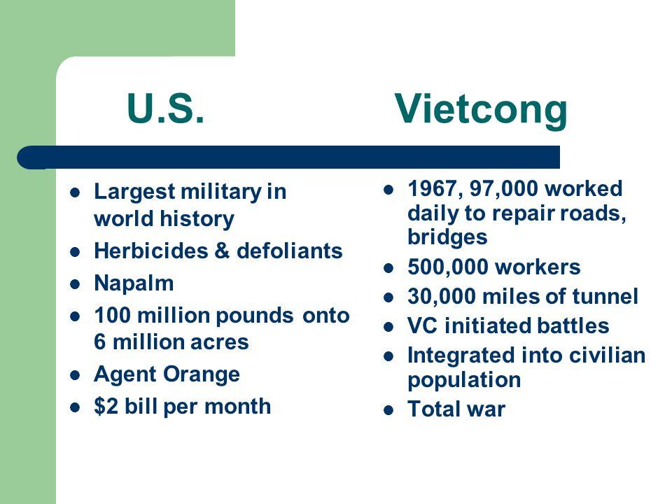 U.S. Vietcong Largest military in world history Herbicides & defoliants Napalm 100 million pounds onto 6 million acres Agent Orange $2 bill per month
