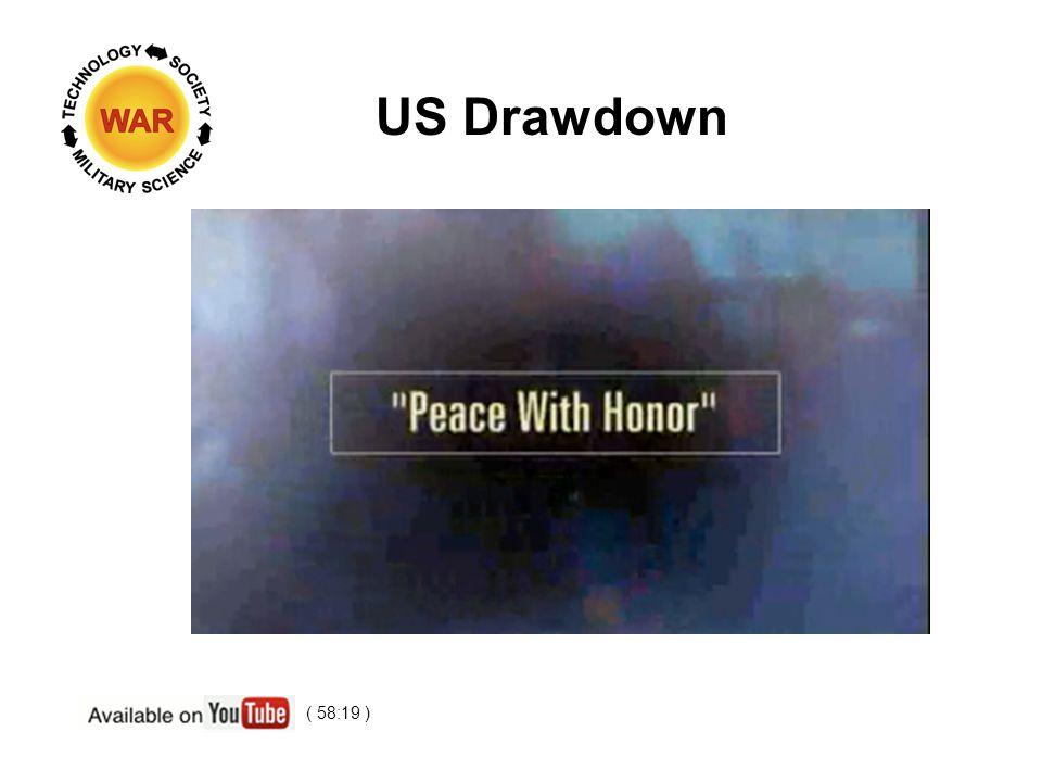 US Drawdown ( 58:19 )