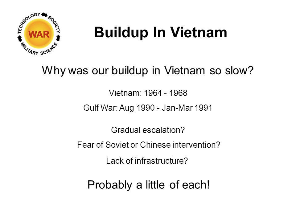 Buildup In Vietnam Why was our buildup in Vietnam so slow.