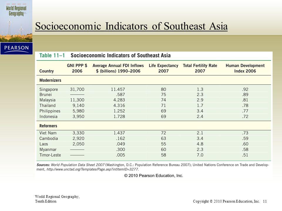 World Regional Geography, Tenth EditionCopyright © 2010 Pearson Education, Inc. 11 Socioeconomic Indicators of Southeast Asia