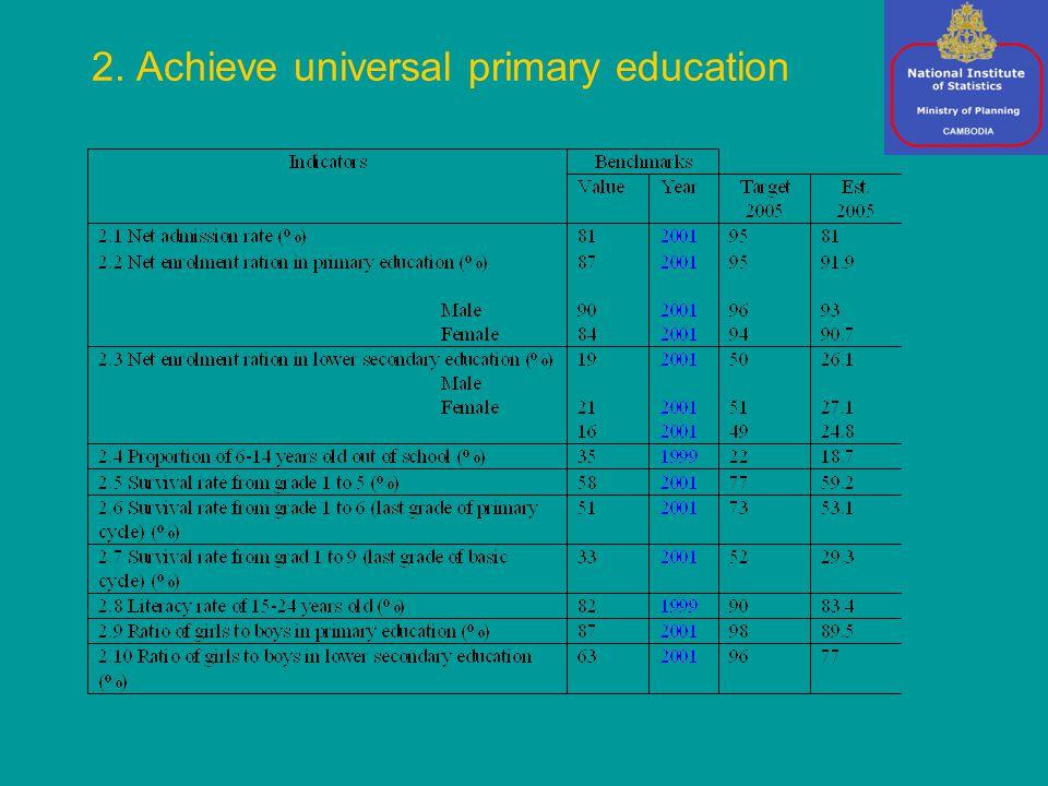 2. Achieve universal primary education