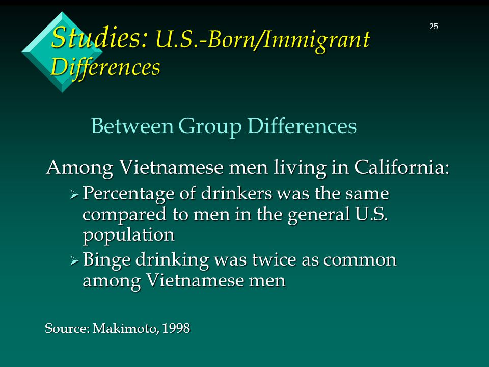 25 Among Vietnamese men living in California:  Percentage of drinkers was the same compared to men in the general U.S. population  Binge drinking wa