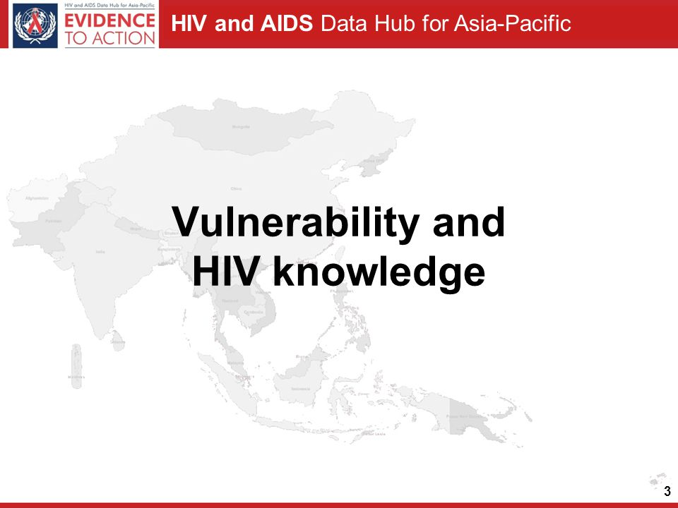 HIV and AIDS Data Hub for Asia-Pacific 14 % of young women and men (15-24) who would buy fresh vegetable from shopkeeper with HIV, 2005-2006 76 66 77 58 80 67 80 61 0 50 100 Cambodia DHS 2005 India NFHS 2005-2006 Nepal DHS 2006 Vietnam AIS 2005 FemaleMale (%) Source: Cambodia Demographic and Health Survey 2005; India National Family Health Survey, 2005-2006; Nepal Demographic and Health Survey 2006; Vietnam AIDS Indicator Survey 2005.