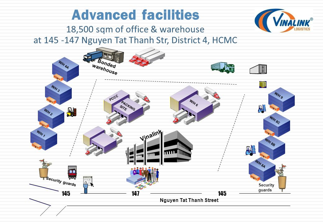 Advanced facilities 18,500 sqm of office & warehouse at 145 -147 Nguyen Tat Thanh Str, District 4, HCMC W/H 9 W/H 8C W/H 8B W/H 8A Nguyen Tat Thanh St