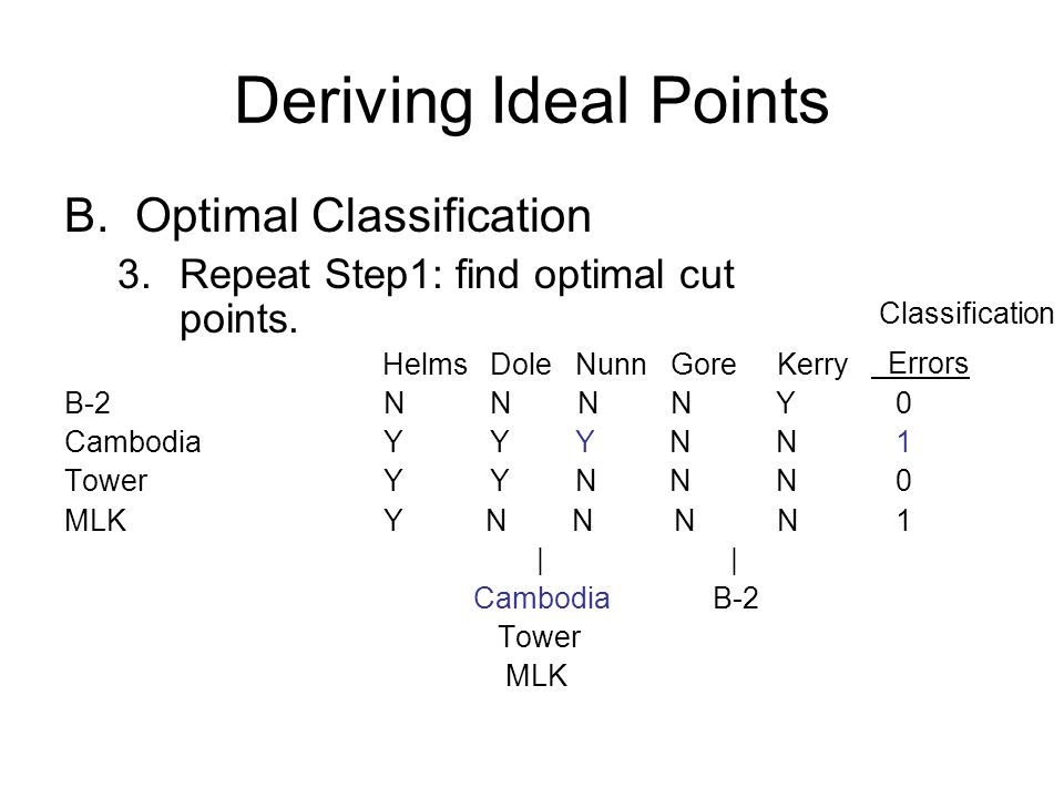 Deriving Ideal Points B.Optimal Classification 3.Repeat Step1: find optimal cut points.