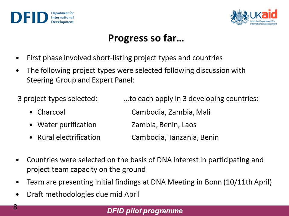 Progress so far… …to each apply in 3 developing countries: 3 project types selected: Charcoal Water purification Rural electrification DFID pilot programme 8 Countries were selected on the basis of DNA interest in participating and project team capacity on the ground Team are presenting initial findings at DNA Meeting in Bonn (10/11th April) Draft methodologies due mid April First phase involved short-listing project types and countries The following project types were selected following discussion with Steering Group and Expert Panel: Cambodia, Zambia, Mali Zambia, Benin, Laos Cambodia, Tanzania, Benin