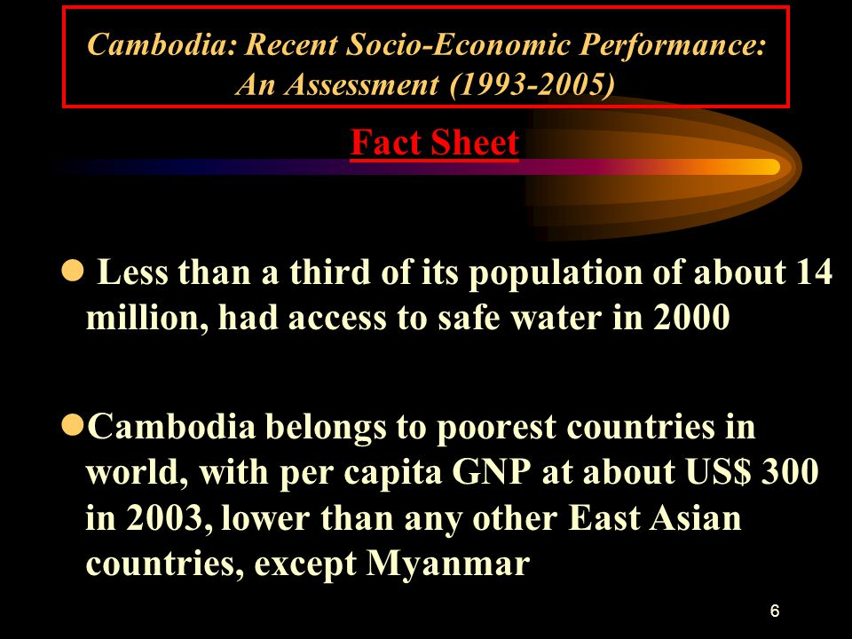 6 Cambodia: Recent Socio-Economic Performance: An Assessment (1993-2005) Fact Sheet l Less than a third of its population of about 14 million, had access to safe water in 2000 lCambodia belongs to poorest countries in world, with per capita GNP at about US$ 300 in 2003, lower than any other East Asian countries, except Myanmar