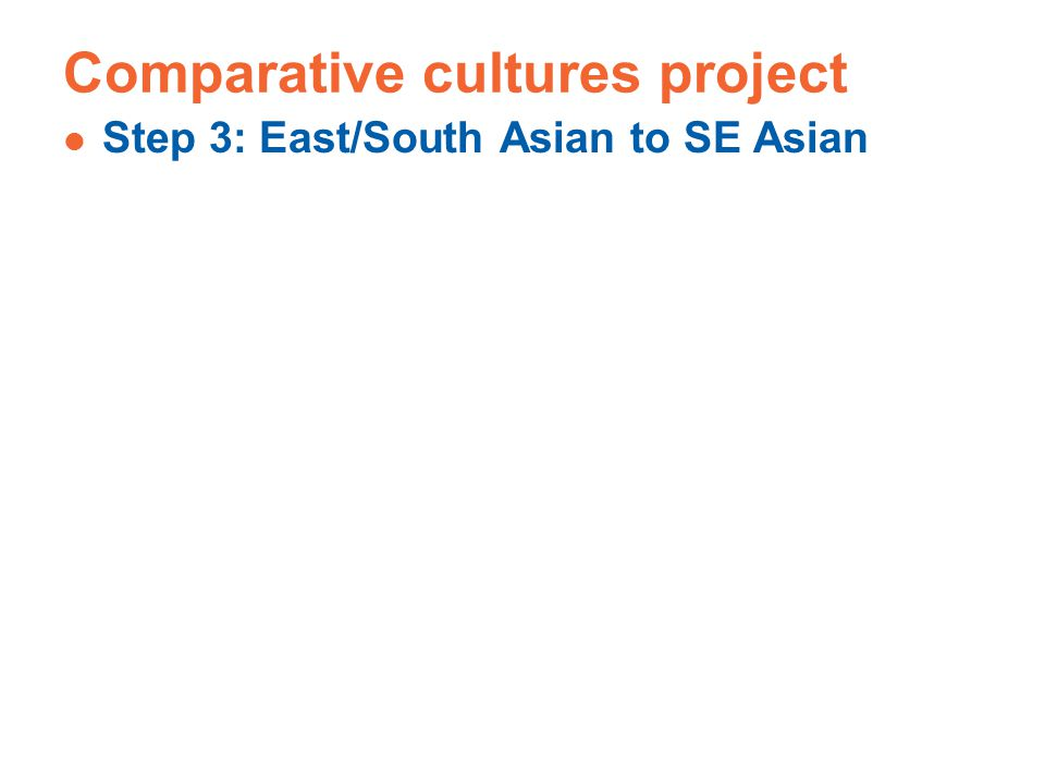 Comparative cultures project Step 3: East/South Asian to SE Asian