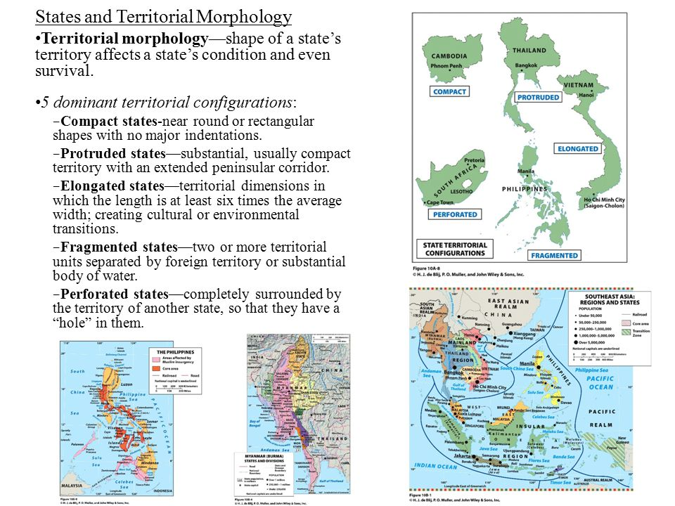States and Territorial Morphology Territorial morphology—shape of a state's territory affects a state's condition and even survival. 5 dominant territ