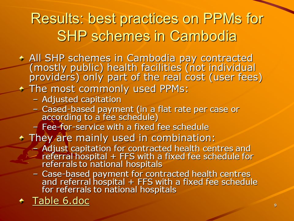 9 Results: best practices on PPMs for SHP schemes in Cambodia All SHP schemes in Cambodia pay contracted (mostly public) health facilities (not individual providers) only part of the real cost (user fees) The most commonly used PPMs: –Adjusted capitation –Cased-based payment (in a flat rate per case or according to a fee schedule) –Fee-for-service with a fixed fee schedule They are mainly used in combination: –Adjust capitation for contracted health centres and referral hospital + FFS with a fixed fee schedule for referrals to national hospitals –Case-based payment for contracted health centres and referral hospital + FFS with a fixed fee schedule for referrals to national hospitals Table 6.doc Table 6.docTable 6.docTable 6.doc