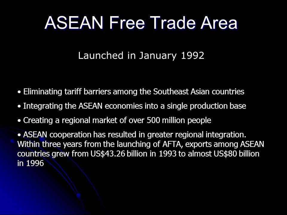 Integrating ASEAN
