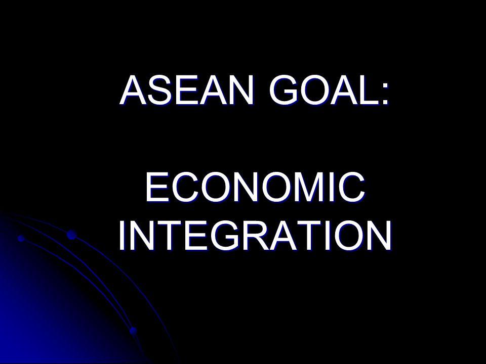 Average tariff under AFTA Average tariff under AFTA ASEAN Free Trade Area 1993 0 10 15 20 5 PercentPercent 2003