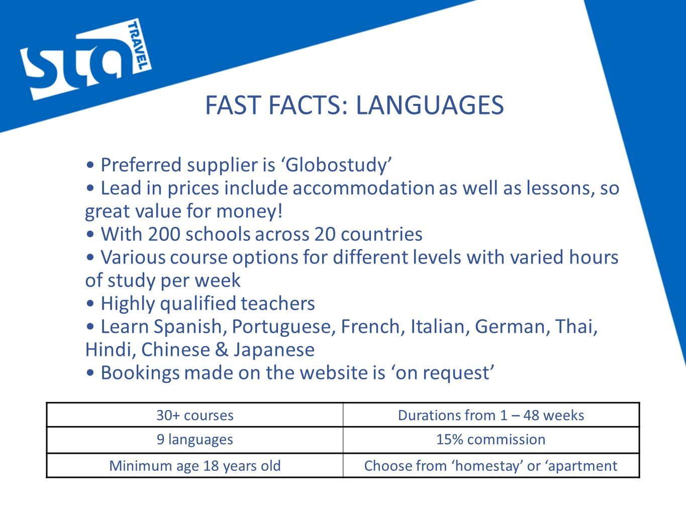FAST FACTS: LANGUAGES Preferred supplier is 'Globostudy' Lead in prices include accommodation as well as lessons, so great value for money.