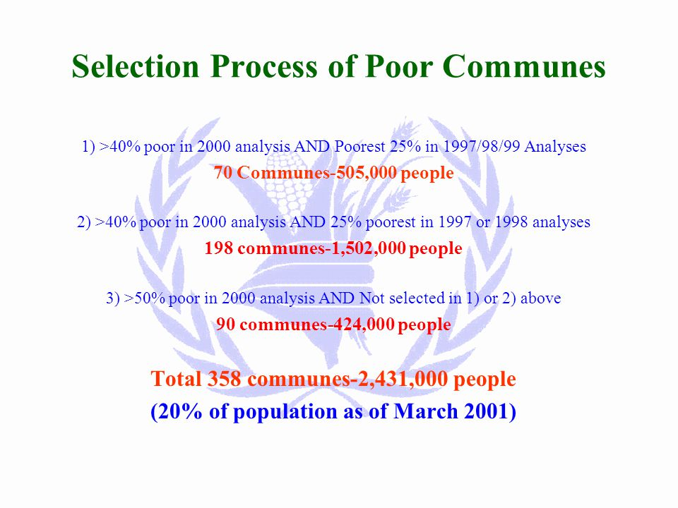 Poverty Mapping 2000-CSES 99 and Census 98 Analysis Results