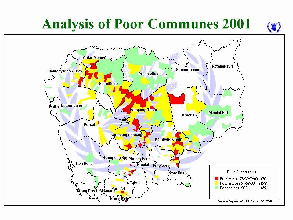 Poverty Index 1999