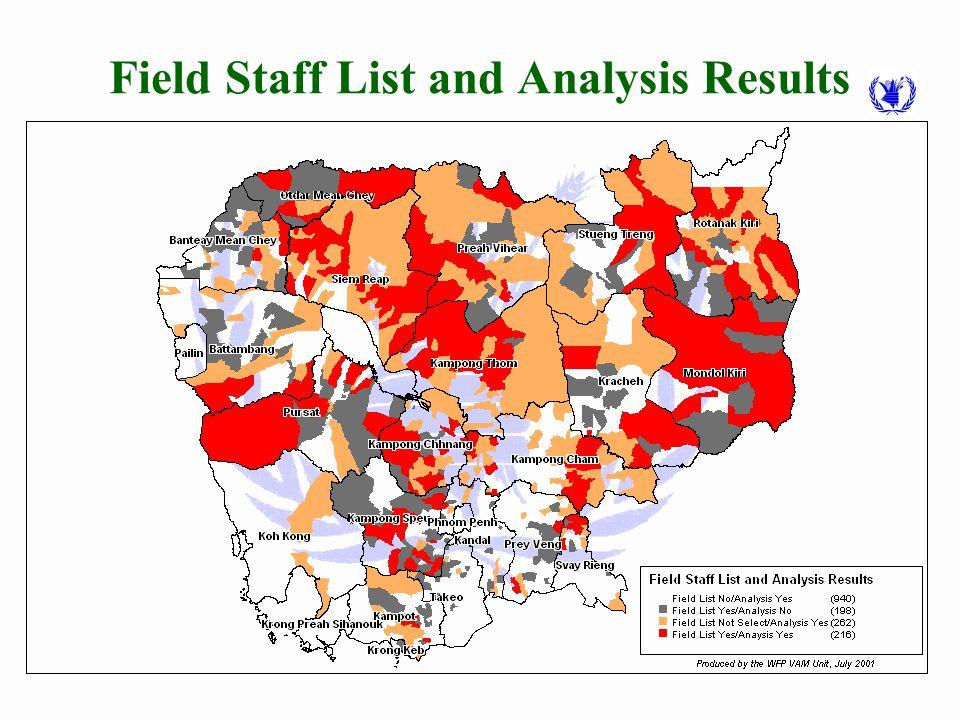 Field Staff List of Poor Communes