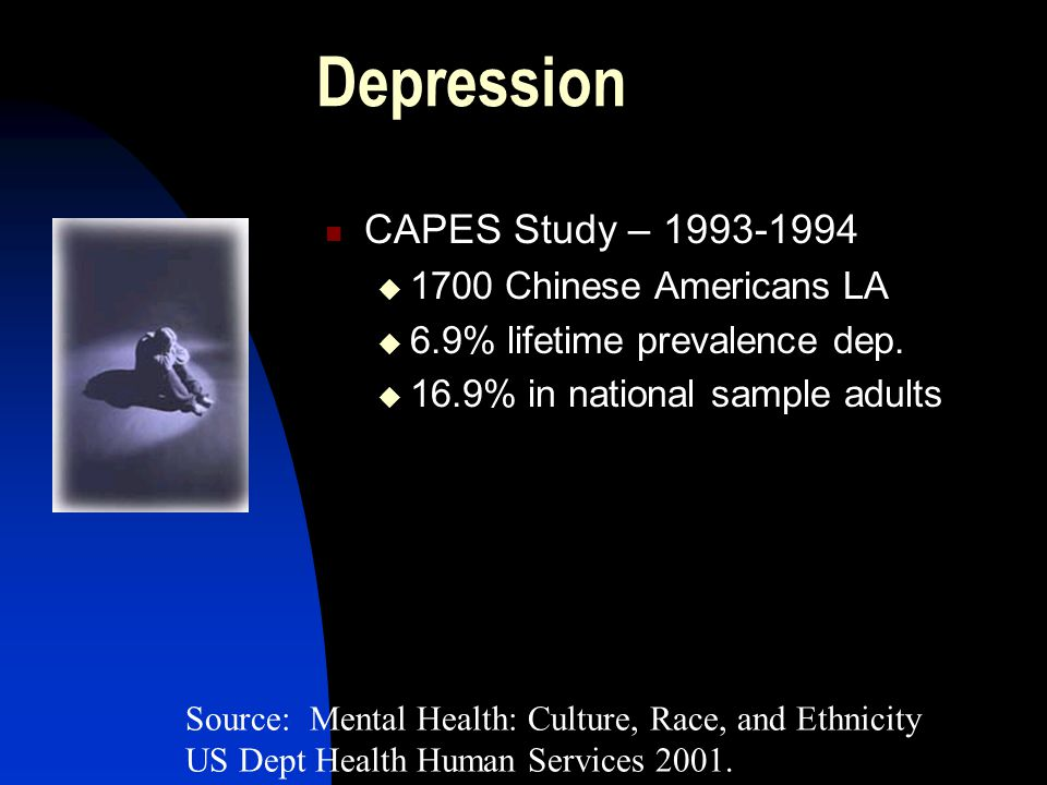 Depression CAPES Study – 1993-1994  1700 Chinese Americans LA  6.9% lifetime prevalence dep.