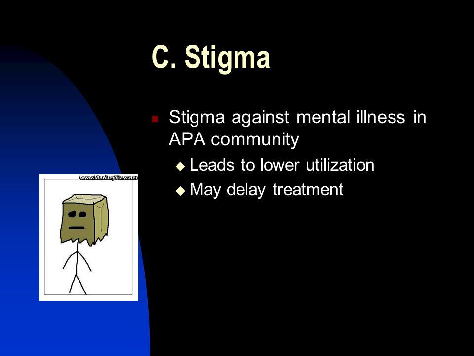 C. Stigma Stigma against mental illness in APA community  Leads to lower utilization  May delay treatment
