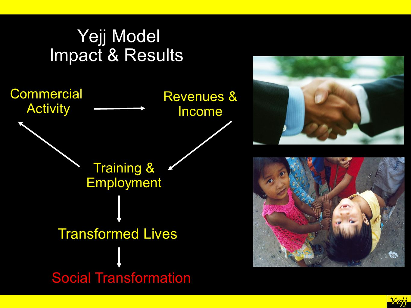6 © 2005 Cisco Systems, Inc. All rights reserved. Cisco Confidential Session Number Presentation_ID Transformed Lives Training & Employment Commercial