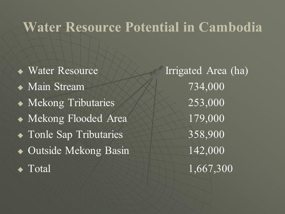 Water Resource Potential in Cambodia   Water Resource Irrigated Area (ha)   Main Stream 734,000   Mekong Tributaries 253,000   Mekong Flooded Area 179,000   Tonle Sap Tributaries 358,900   Outside Mekong Basin 142,000   Total 1,667,300