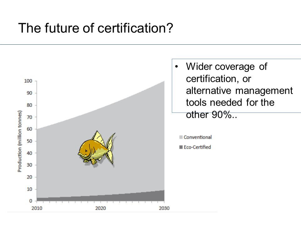 The future of certification.