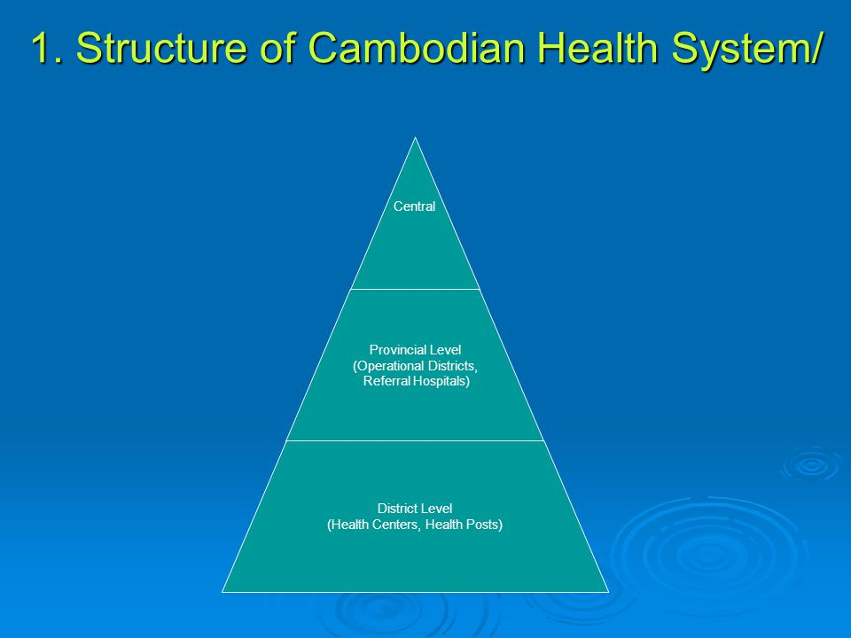 1. Structure of Cambodian Health System/ Central Provincial Level (Operational Districts, Referral Hospitals) District Level (Health Centers, Health P