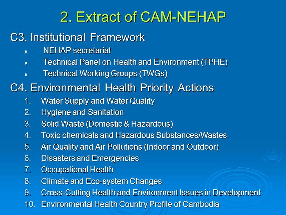 2.Extract of CAM-NEHAP C3.