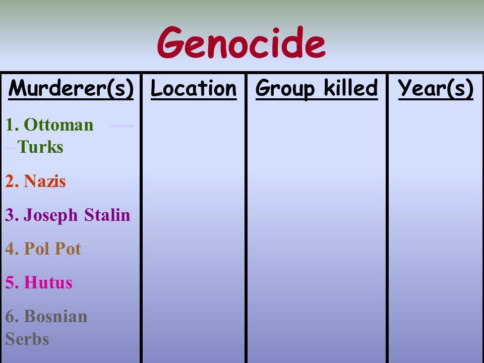 Genocide Murderer(s) 1. Ottoman ---- --Turks 2. Nazis 3.