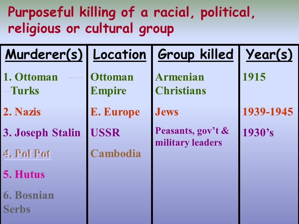 Purposeful killing of a racial, political, religious or cultural group Murderer(s) 1.