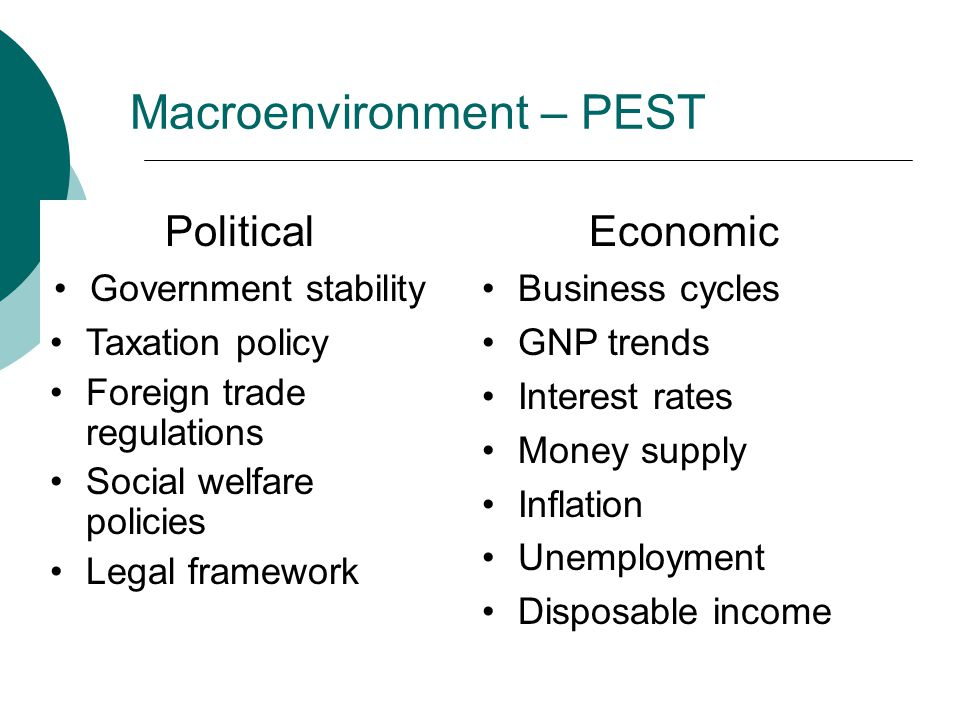 Macroenvironment – PEST Political Government stability Taxation policy Foreign trade regulations Social welfare policies Legal framework Economic Busi