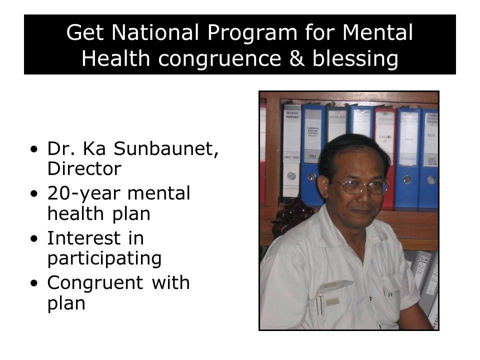 Get National Program for Mental Health congruence & blessing Dr. Ka Sunbaunet, Director 20-year mental health plan Interest in participating Congruent