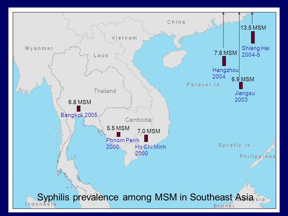 6.8 MSM 5.5 MSM 7.0 MSM Thailand Cambodia Bangkok 2005 Ho Chi Minh 2000 Phnom Penh 2000 Shiang Hai 2004-5 13.5 MSM Hangzhou 2004 7.8 MSM Syphilis prevalence among MSM in Southeast Asia Jiangsu 2003 6.9 MSM