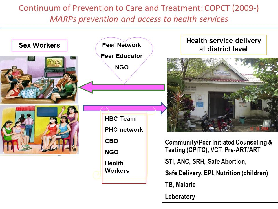 Continuum of Prevention to Care and Treatment: COPCT (2009-) MARPs prevention and access to health services Health service delivery at district level
