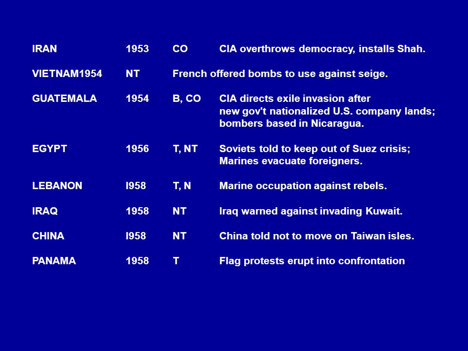 IRAN1953COCIA overthrows democracy, installs Shah. VIETNAM1954NTFrench offered bombs to use against seige. GUATEMALA1954B, COCIA directs exile invasio