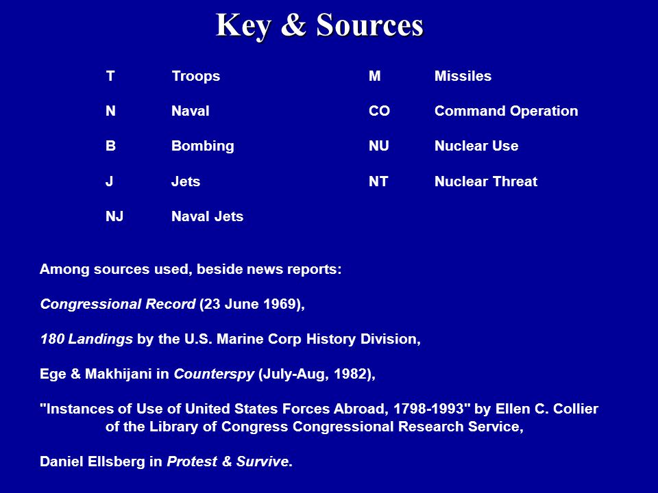 TTroopsMMissiles NNaval COCommand Operation BBombingNU Nuclear Use JJetsNTNuclear Threat NJNaval Jets Among sources used, beside news reports: Congressional Record (23 June 1969), 180 Landings by the U.S.