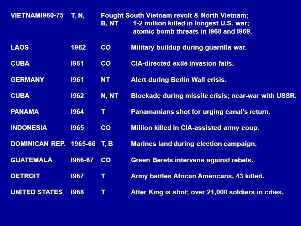 VIETNAMl960-75T, N, Fought South Vietnam revolt & North Vietnam; B, NT 1-2 million killed in longest U.S. war; atomic bomb threats in l968 and l969. L