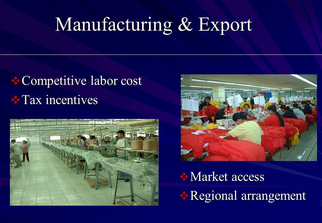Manufacturing & Export  Competitive labor cost  Tax incentives  Market access  Regional arrangement