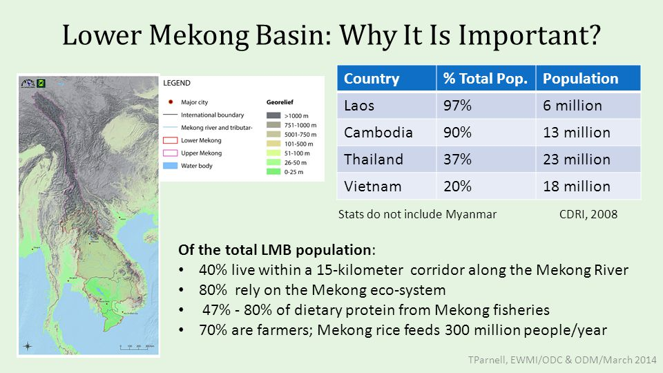 Lower Mekong Basin: Why It Is Important? Country% Total Pop.Population Laos97%6 million Cambodia90%13 million Thailand37%23 million Vietnam20%18 milli