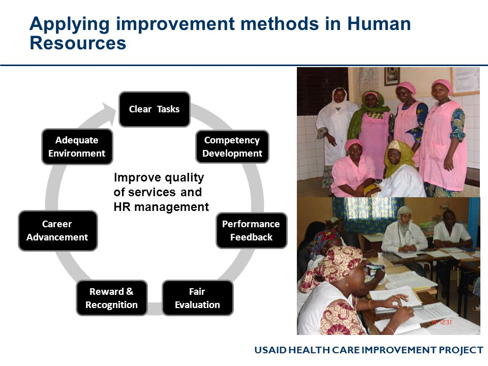 USAID HEALTH CARE IMPROVEMENT PROJECT Clear Tasks Competency Development Performance Feedback Fair Evaluation Reward & Recognition Career Advancement Adequate Environment Applying improvement methods in Human Resources Improve quality of services and HR management