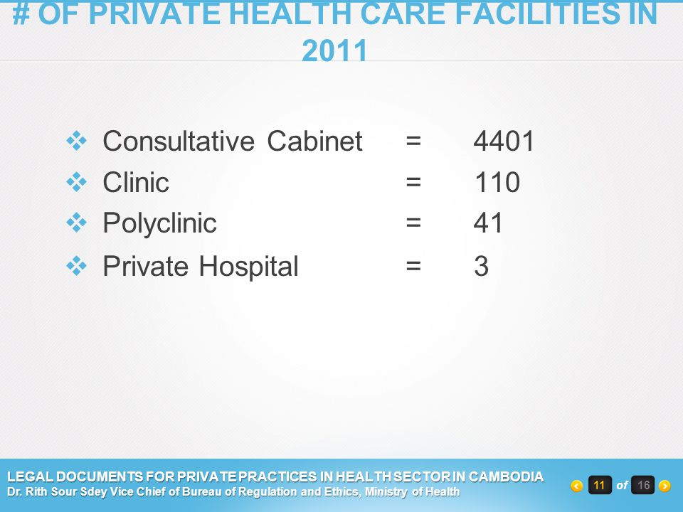 # OF PRIVATE HEALTH CARE FACILITIES IN 2011  Consultative Cabinet=4401  Clinic=110  Polyclinic=41  Private Hospital=3 11of 16 LEGAL DOCUMENTS FOR