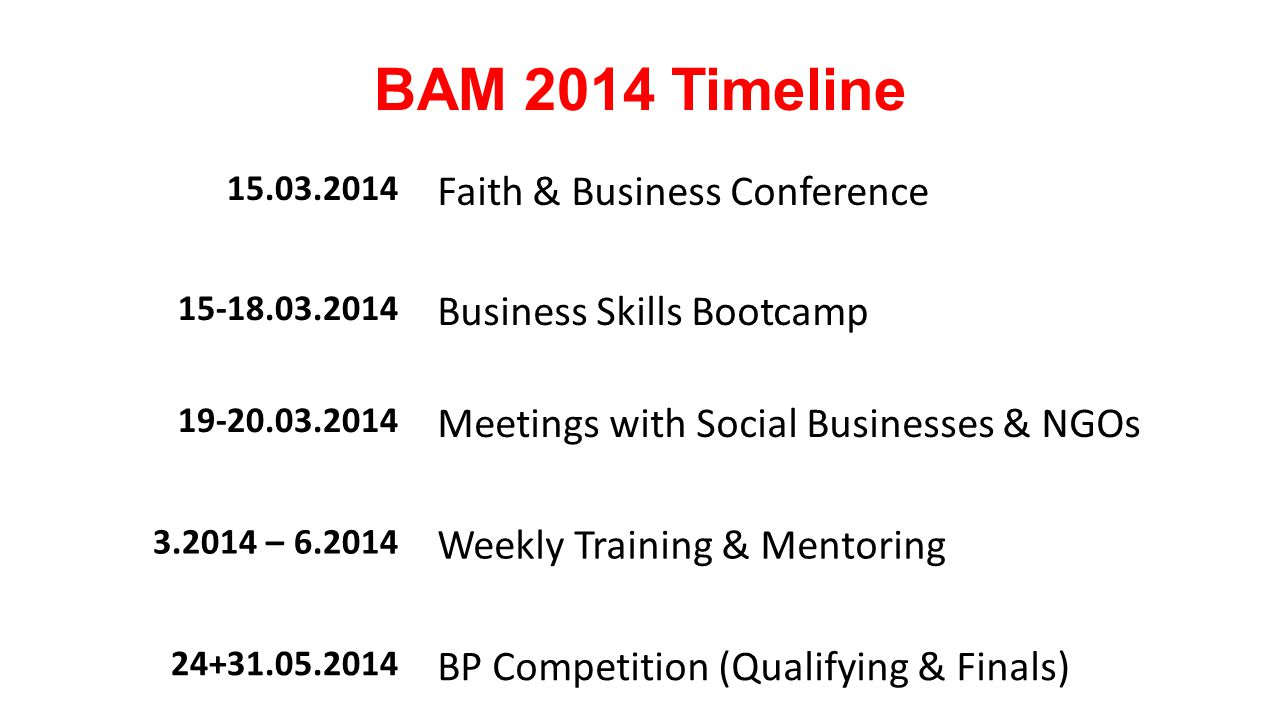 BAM 2014 Timeline 15.03.2014 Faith & Business Conference 15-18.03.2014 Business Skills Bootcamp 19-20.03.2014 Meetings with Social Businesses & NGOs 3.2014 – 6.2014 Weekly Training & Mentoring 24+31.05.2014 BP Competition (Qualifying & Finals)