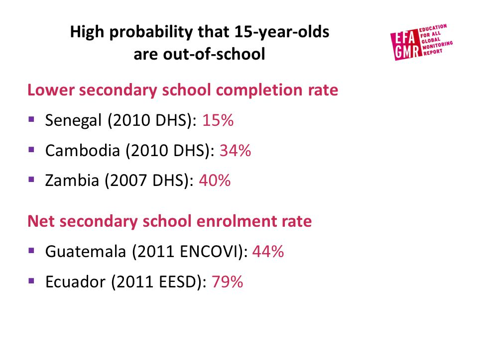 High probability that 15-year-olds are out-of-school Lower secondary school completion rate  Senegal (2010 DHS): 15%  Cambodia (2010 DHS): 34%  Zambia (2007 DHS): 40% Net secondary school enrolment rate  Guatemala (2011 ENCOVI): 44%  Ecuador (2011 EESD): 79%