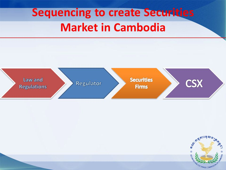 Sequencing to create Securities Market in Cambodia 6