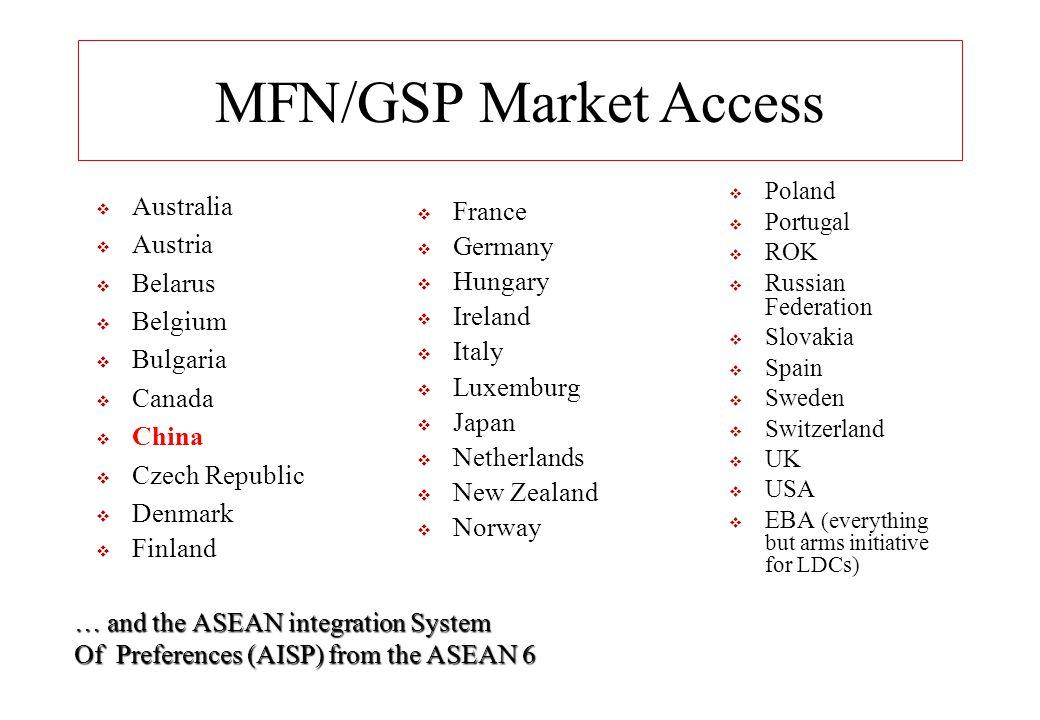 MFN/GSP Market Access  Australia  Austria  Belarus  Belgium  Bulgaria  Canada  China  Czech Republic  Denmark  Finland  Poland  Portugal 