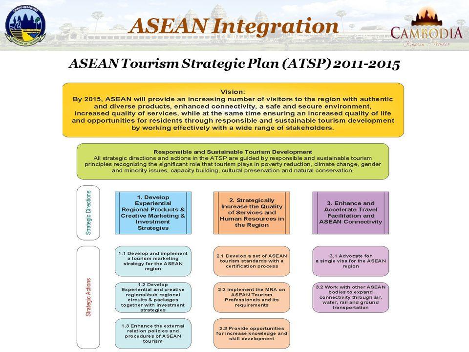 ASEAN Integration ASEAN Tourism Strategic Plan (ATSP) 2011-2015