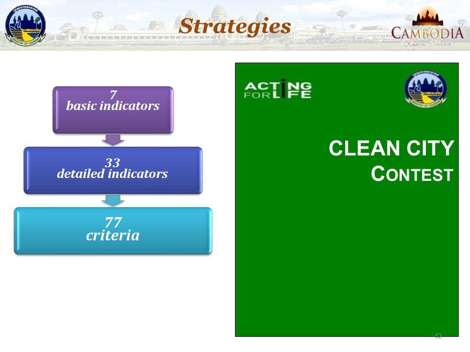 CLEAN CITY C ONTEST Strategies 42 7 basic indicators 33 detailed indicators 77 criteria