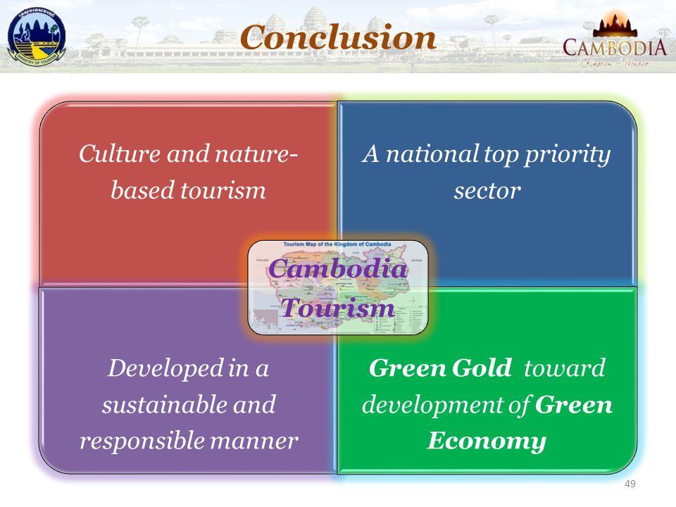 Conclusion 49