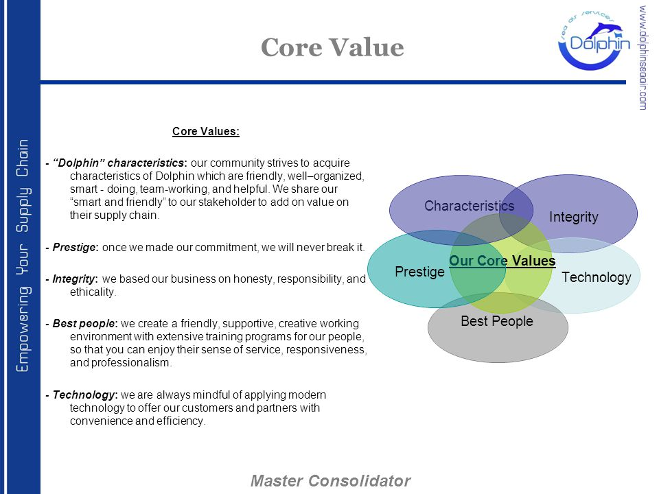 """Core Value Core Values: - """"Dolphin"""" characteristics: our community strives to acquire characteristics of Dolphin which are friendly, well–organized, s"""
