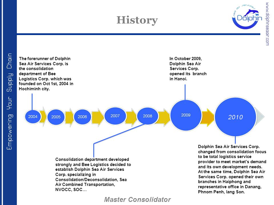 History Master Consolidator The forerunner of Dolphin Sea Air Services Corp. is the consolidation department of Bee Logistics Corp. which was founded