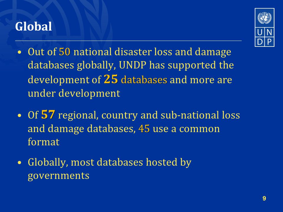 Global 50 25 databasesOut of 50 national disaster loss and damage databases globally, UNDP has supported the development of 25 databases and more are under development 57 45Of 57 regional, country and sub-national loss and damage databases, 45 use a common format Globally, most databases hosted by governments 9